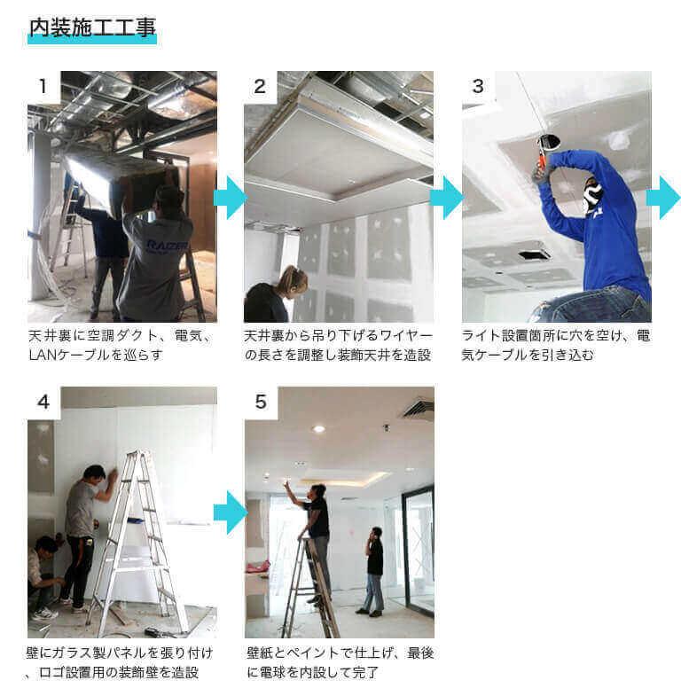 内装施工工事